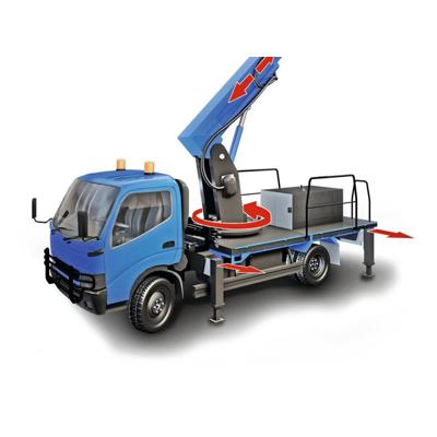 Inclinómetro en aplicaciones con camión grúa